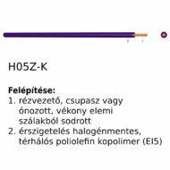 H05Z-K 1x0,75 300/500 V zöld/sárga Halogénmentes vezeték